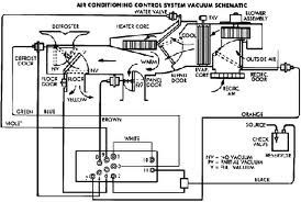 98 gmc ac wiring diagrams get free image about diagram 28 best 99 04 grand cherokee wj parts    diagrams       images    on  28 best 99 04 grand cherokee wj parts    diagrams       images    on