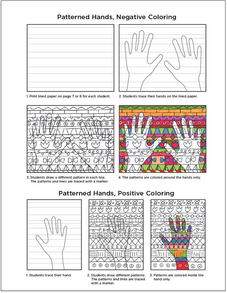 Pattern Hand diagram post