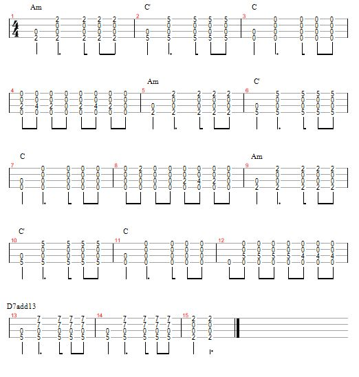 Mandolin u00bb Mandolin Tabs Going To California - Music Sheets, Tablature, Chords and Lyrics