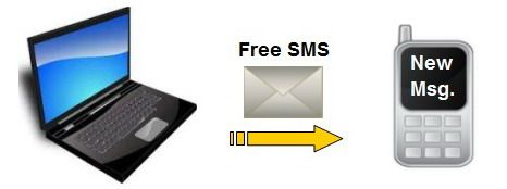 How to Send Free SMS Text Messages Online From PC, Internet, Website and Email to Mobile or Cell Phone - Quertime
