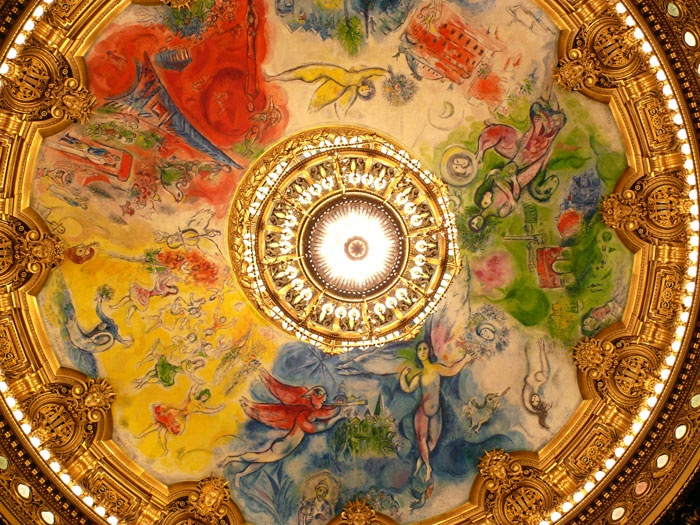 Chagall's ceiling of the Opera Garnier in Paris