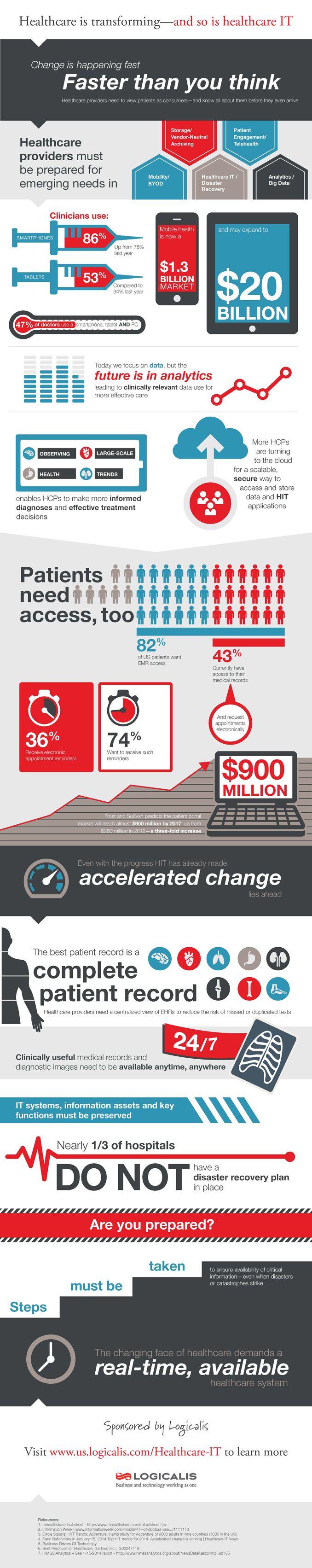 healthcare-infographic-aug2014-sm