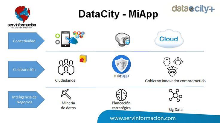Una aplicación que acerca la tecnología de colaboración ciudadana, a las zonas municipales colombianas