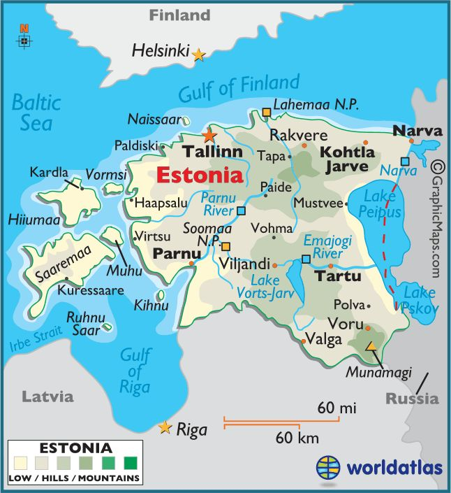 Overview — Estonia