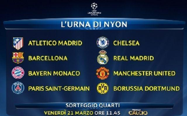 IL MEGLIO DEL CALCIO EUROPEO (ovvero le migliori otto di Champions League) #champions #league #europa