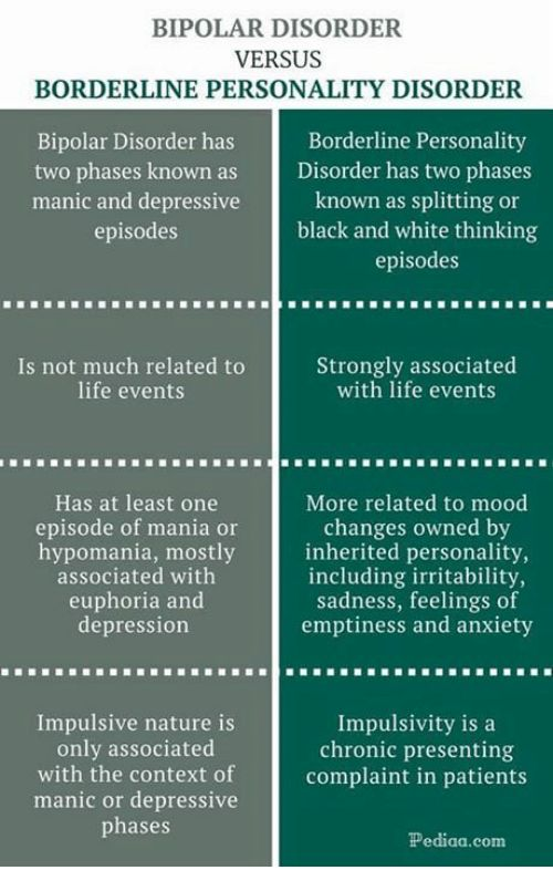 mental illness bipolar disorder Bipolar disorder was formerly called manic depressionit is a form of major affective disorder, or mood disorder, defined by manic or hypomanic episodes (changes from one's normal mood accompanied.