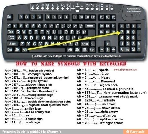 Keyboard cheats