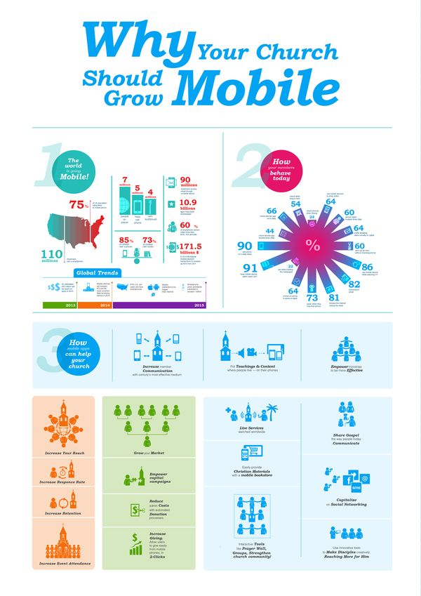 Mobile application promotional Infographic by Alex Timokhovsky, via Behance
