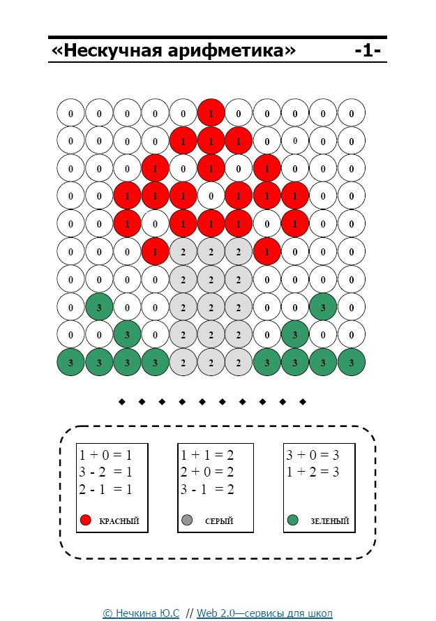 Математическая раскраска на сложение и вычитание до 3  Math. Worksheet