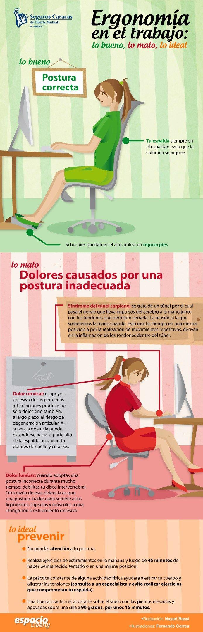 Ergonomía en el trabajo infografía