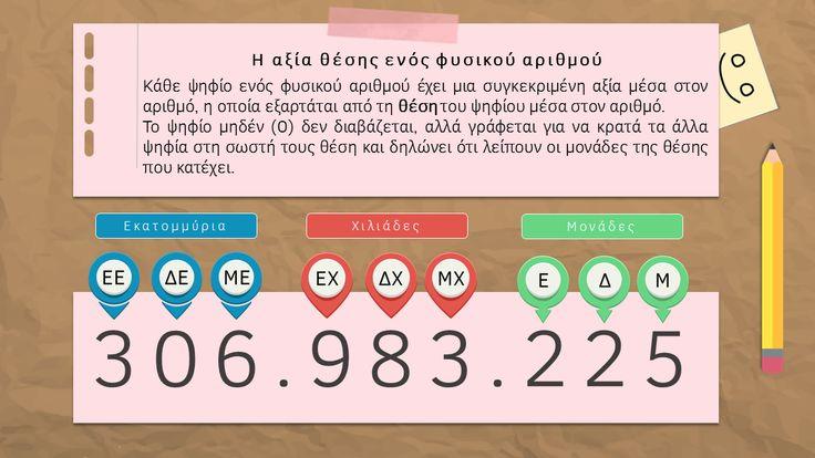 Φυσικοί αριθμοί