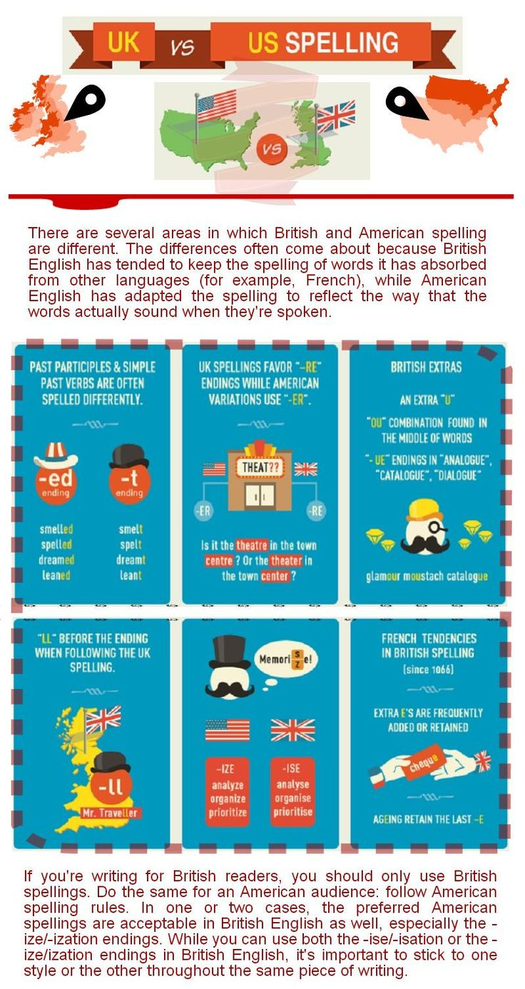 Infographic: British and American English spelling differences | Teach them…