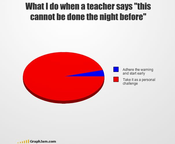 Another 35 Funny Graphs And Charts