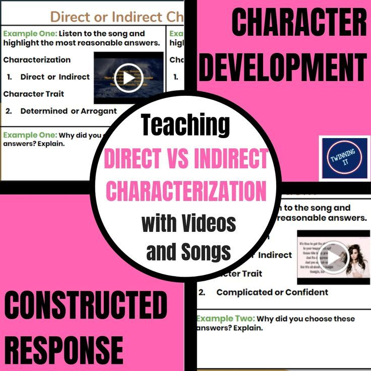 Distance Learning Character Development Constructed Response Direct Indirect Writing Instruction Direct And Indirect Characterization Vocabulary Practice