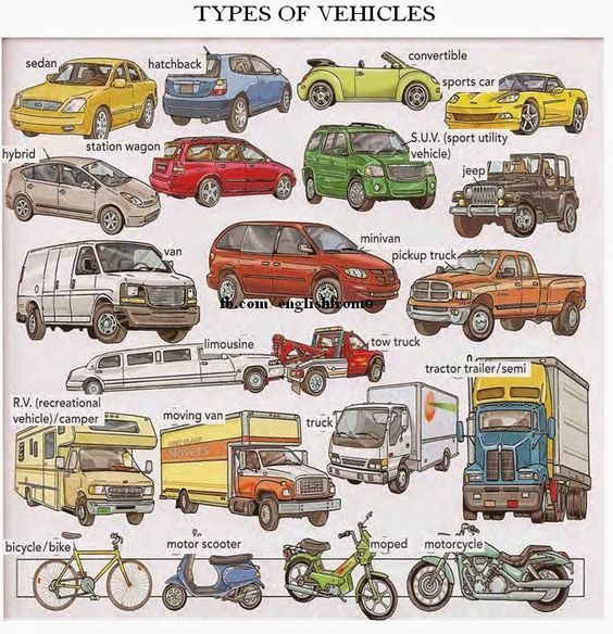 Muy útil!! Aprender tipos de vehículos    #Learning  #English #Vehicles…