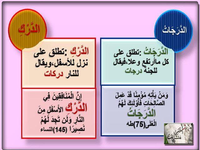 معاني بعض الألفاظ المتشابهة في القرآن الكريم ملتقي مقاومي التنصير Quran Abs Islam