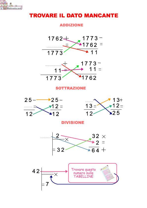 3 – 4 – 5 elementare matematica | AiutoDislessia.net