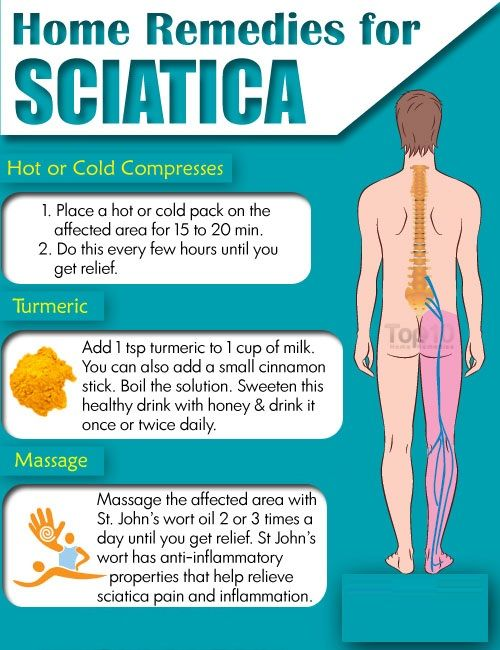 I saw a pin about #sciatica #treatment, and I thought that I could share something in help of others to battle this nasty thing. Now the situation for me is much much better hope it never come back. Take a look at the source there is a blog with great info on the topic.
