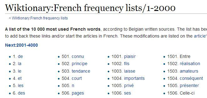 2000 Most Common French Words