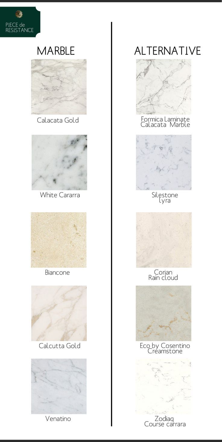Marble Countertops & Alternatives--I need to remember this for the kitchen counter top replacement
