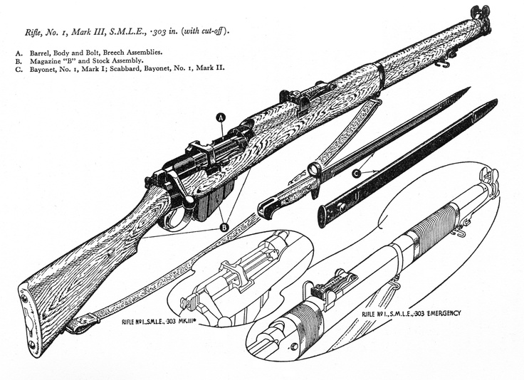 Line Art Gun : Best images about lee enfield on pinterest the