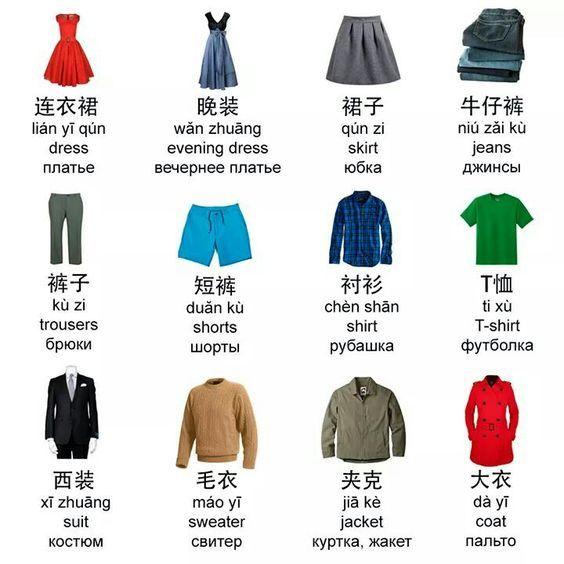 连衣裙 (lian yi qun) vestido 晚装 (wan zhuang) vestido de noche 裙子 (qun zi) falda 牛仔裤 (niu zai ku) vaqueros 裤子 (ku zi) pantalones 短裤 (duan ku) pantalones cortos 衬衫 (chen shan) camisa T恤 (ti xu) camiseta de manga corta 西装 (xi zhuang) traje 毛衣 (mao yi) jersey 夹克 (jia ke) chaqueta 大衣 (da yi) abrigo