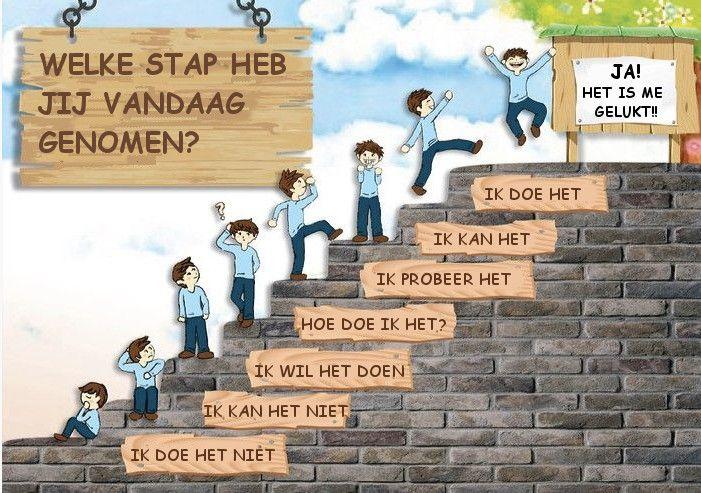 Which step have you reached today? Welke stap heb jij vandaag genomen? Afbeelding in het Nederlands.