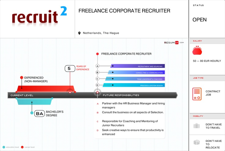 Freelance Corporate Recruiter
