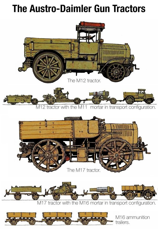 Skoda Heavy Artillery -Plate 3 by wingsofwrath on DeviantArt: