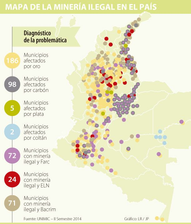 La minería ilegal afecta a 307 municipios del país