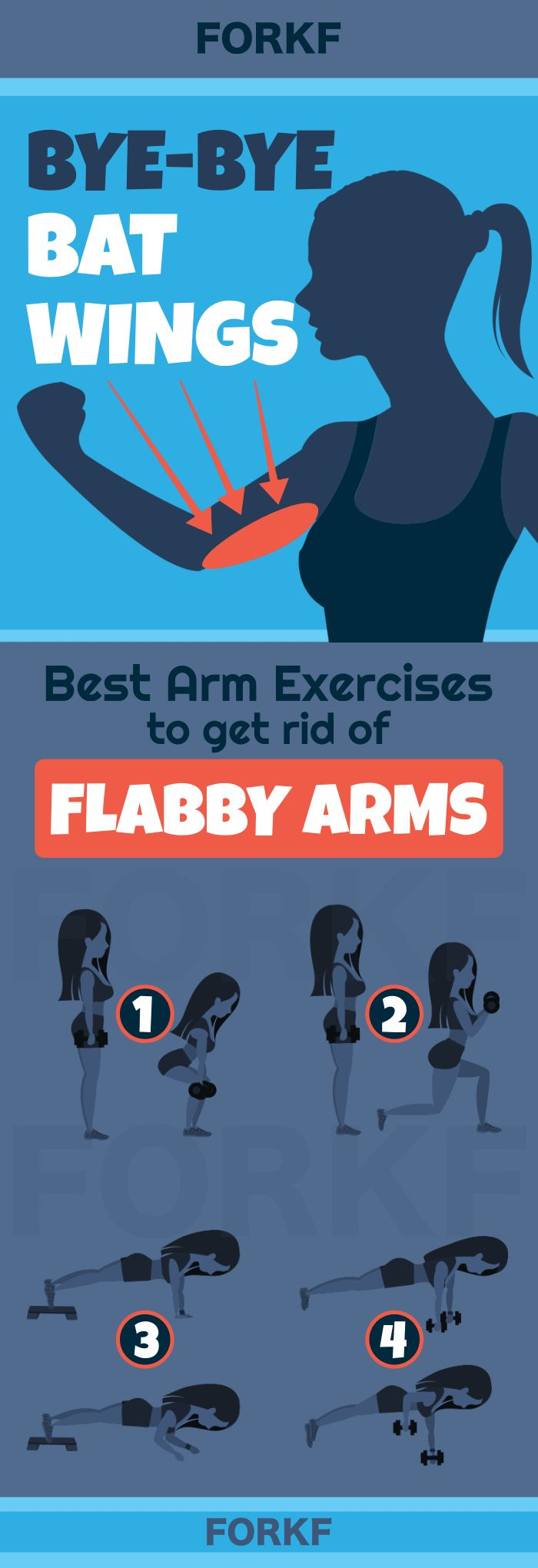 Your abs are not the only sign of healthiness. Here are 4 simple moves that will help you lose arm fat and define your shoulders and arms.