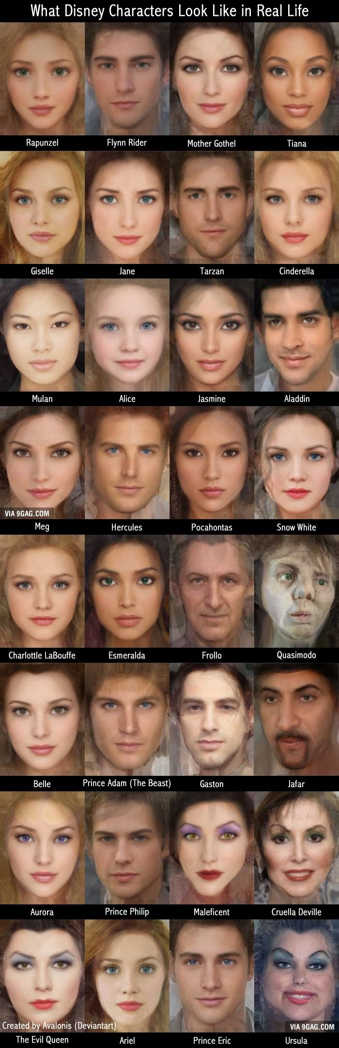 What Disney characters might look like in real life.