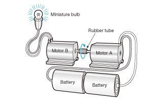 Emf electromotive force