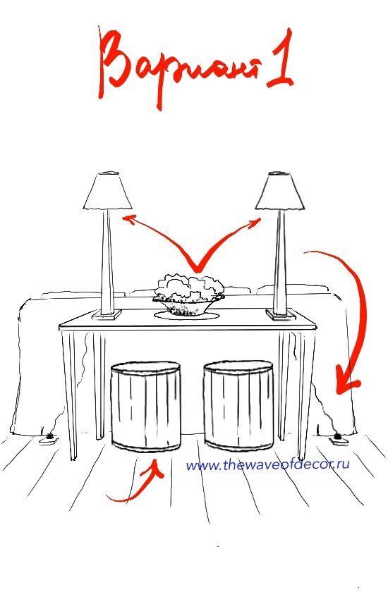 консольный стол за диваном правила деко