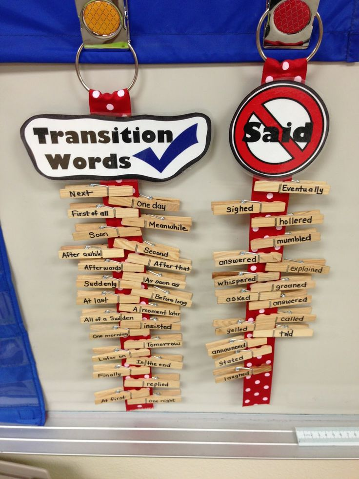getting kids to use transition words and synonyms for said
