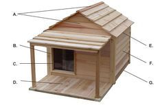 Dog House Features and Benefits - Exquisitely handcrafted from genuine Western red cedar wood built to last your pet's lifetime!