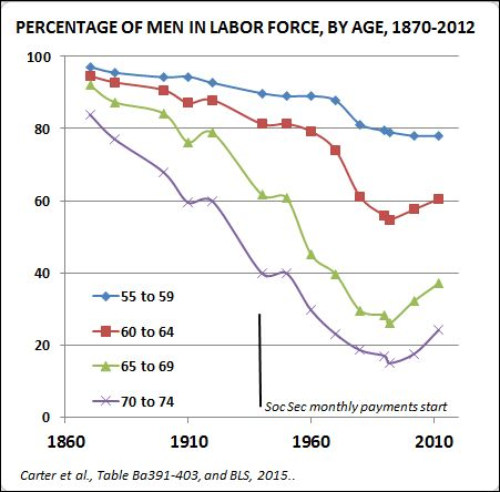 170 Work Ideas In 2021 Pew Research Center Paid Maternity Leave Paid Leave