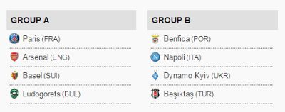 UEFA Champions Legue Draw (2016/2017)     Which group is the Group of death? I see group C & D though.     Gallery