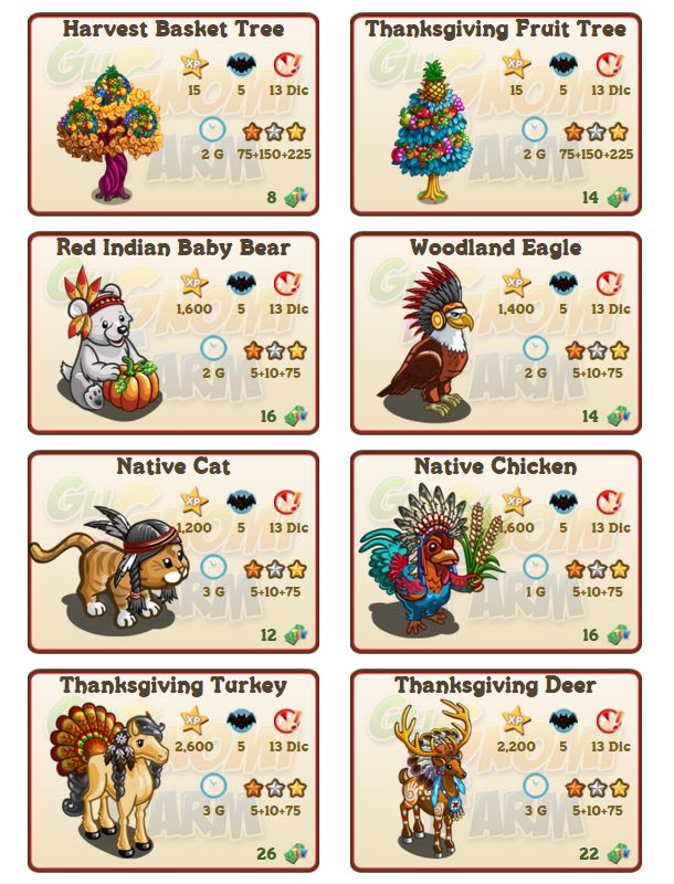 Novità nel Market del 29/11/2015  Novità nel Market  Harvest Basket Tree  8 Cash  Thanksgiving Fruit Tree  14 Cash  Red Indian Baby Bear  16 Cash  Woodland Eagle  14 Cash  Native Cat  12 Cash  Native Chicken  16 Cash  Thanksgiving Turkey Horse  26 Cash  Thanksgiving Deer  22 Cash  Thanking Monkey  14 Cash  Tribal Wolf  15 Cash  A Traditional Haybale  500 Coins  Thanksgiving Fence  5000 Coins  Thanksgiving Party  12 Cash  Totem Candlestand  5 Cash  Thanksgiving Party House  25 Cash