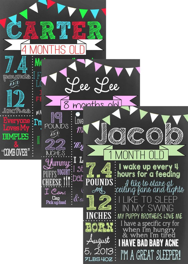 Month By Month Chalkboard DIY Sign & print by CustomPrintablesNY