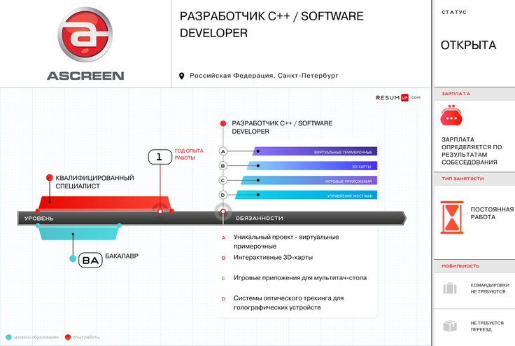 Разработчик С++ / Software Developer