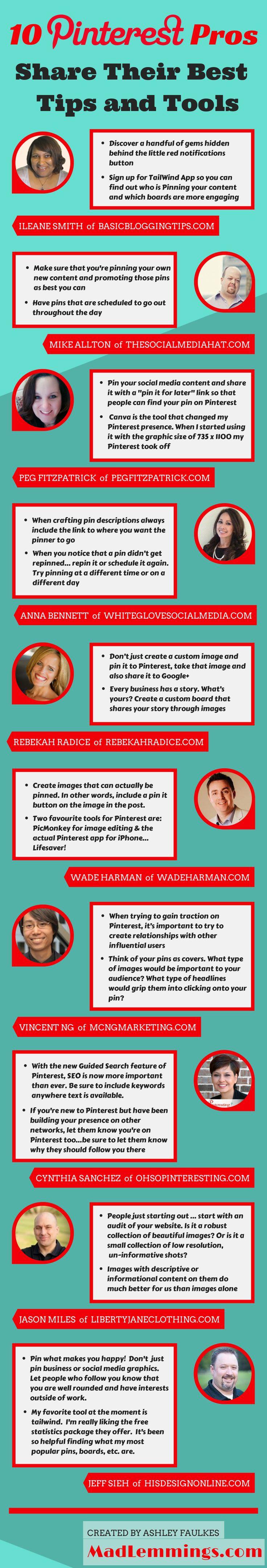 10 Pinterest Pros Tips Share Their Best Tips and Tools #pinterest #socialmedia http://madlemmings.com/2014/05/19/10-pinterest-pros-best-tools-tips/