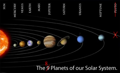 The 8 Planets of our solar system | Lost In Space | Pinterest