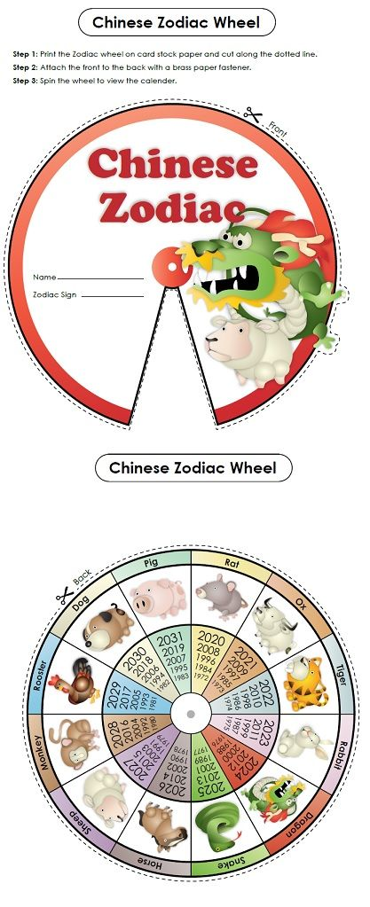 25 best ideas about Chinese Zodiac – Zodiac Calendar Template