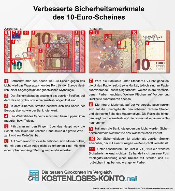 Sicherheitsmerkmale des neuen 10-Euro Scheins.