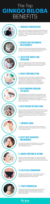 Ginkgo Biloba Benefits Energy, Mood & Memory - Dr. Axe