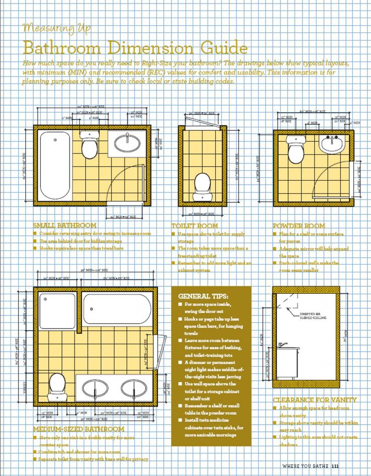 24 best bathroom layout guide images on pinterest for Bathroom planning guide