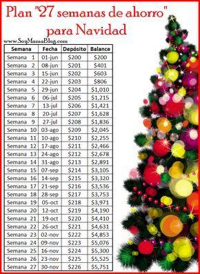 "Plan ""27 semanas de ahorro"" para Navidad | Soy Mamá Blog www.soymamablog.com"