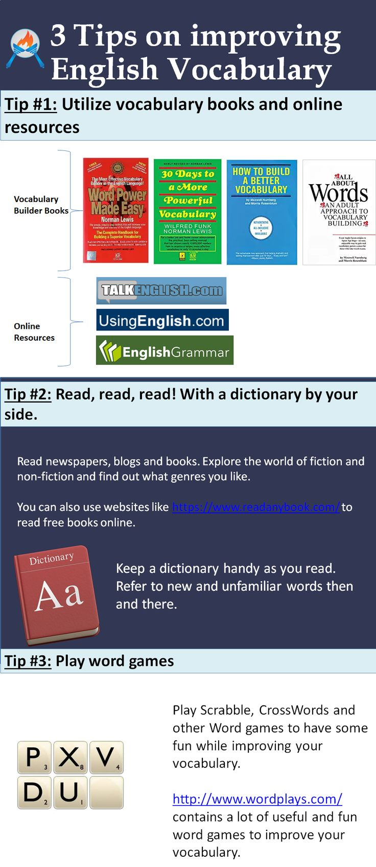 41 best Learning Pundits - Lessons. Quiz & Aptitude Tests For Interviews Hiring Tests images on Pinterest   Reasoning test. English grammar test ...