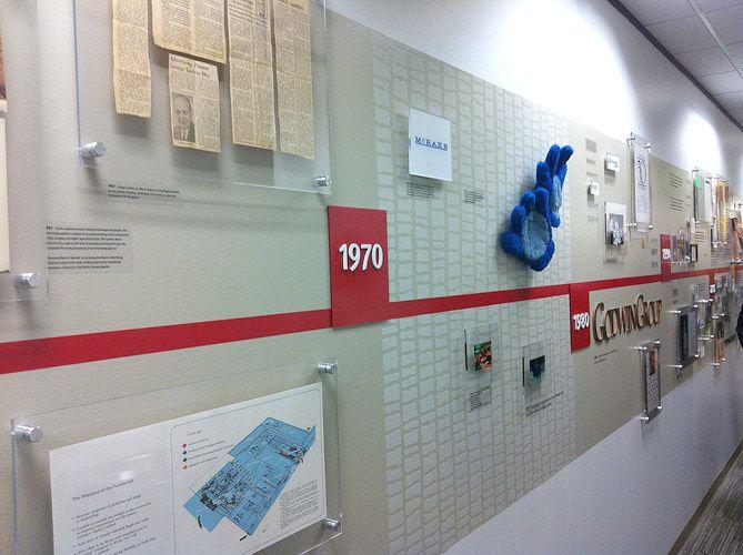 timeline exhibition design